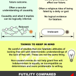 Determinism vs fatalism – 'Trick's infographic