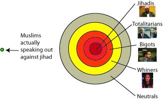 CircleIslam