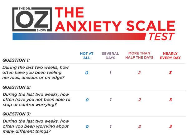 Oz Anx Test