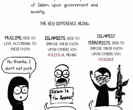 islamism-muslims