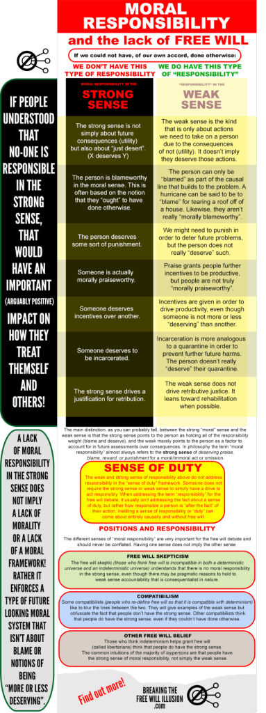 moral-responsibility-INFOGRAPHIC (1)